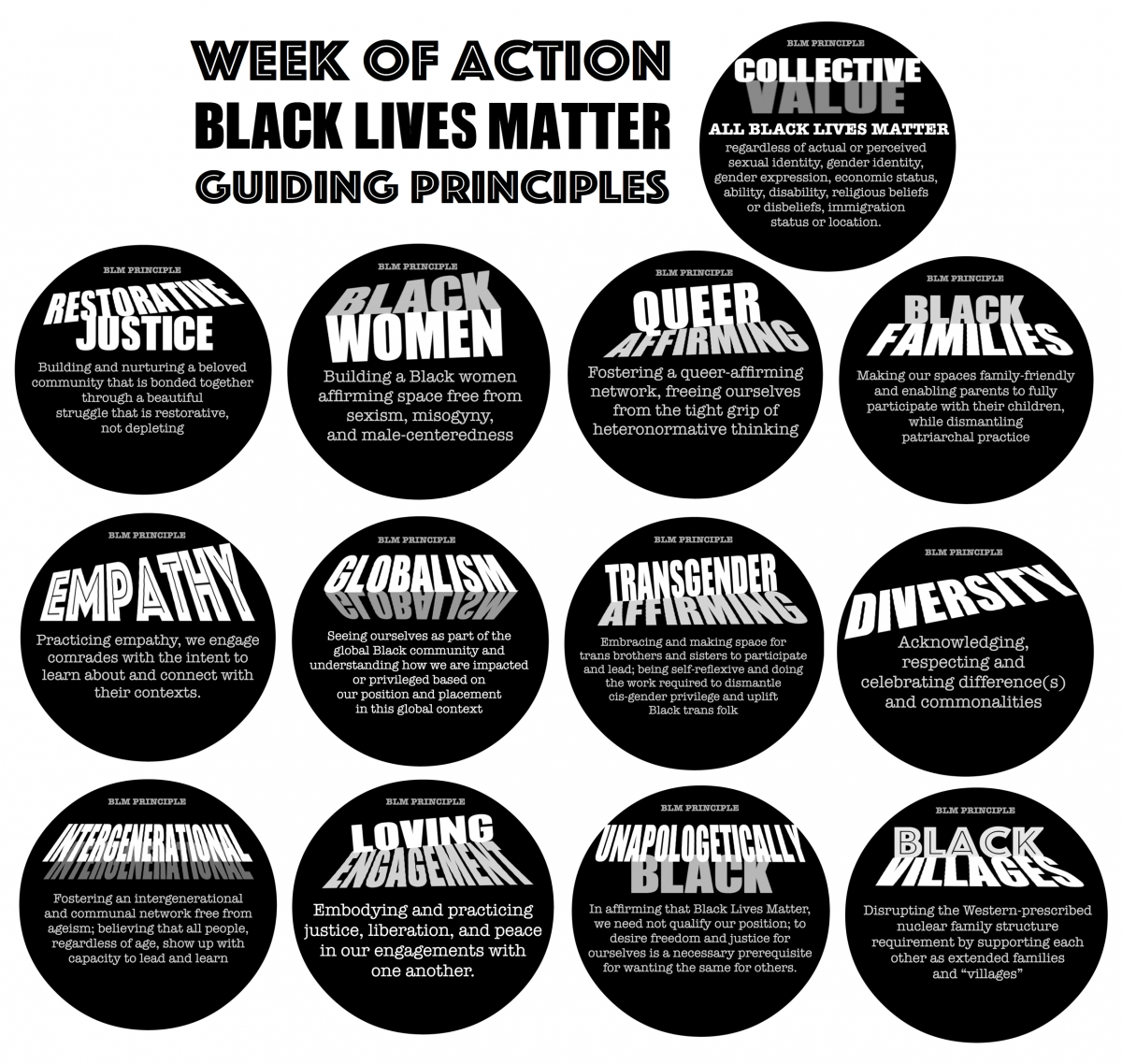 week of action BLM guiding principles