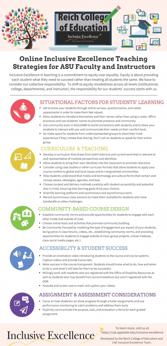 Online Inclusive Excellence Teaching Strategies